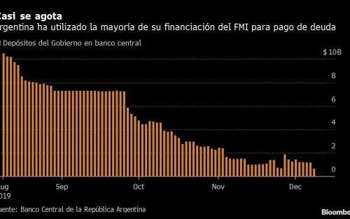 La deuda externa volvió a crecer en el tercer trimestre de 2019