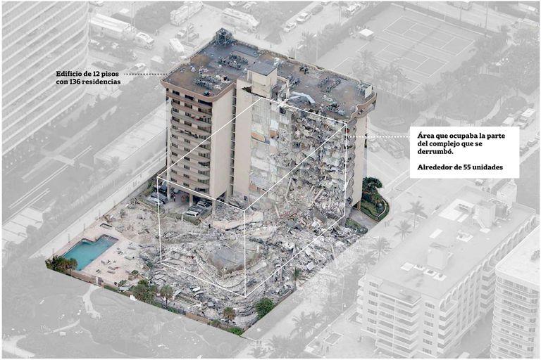 en-detalle,-lo-ultimo-que-se-sabe-sobre-el-derrumbe-del-edificio-en-miami